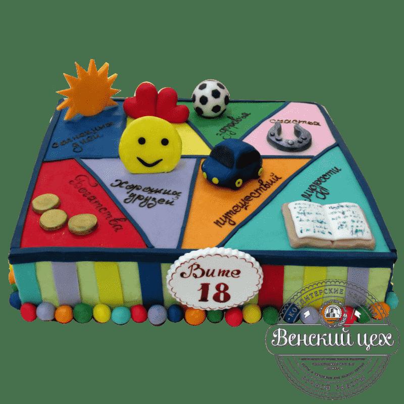 Торт на день рождения «Подарок на совершеннолетие» №333